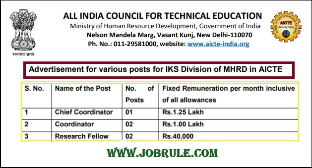 AICTE Recruitment 2020
