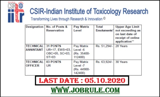 CSIR IITR Lucknow 34 Technical Assistant Officer recruitment 2020 notification
