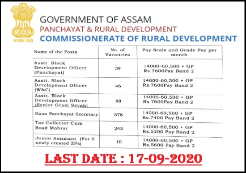 Assam PNRD Recruitment 2020 apply online for 1004 panchayat job