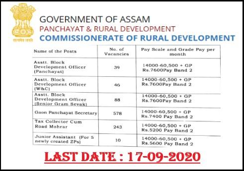 Assam PNRD Recruitment 2020 apply online for 1004 panchayat job