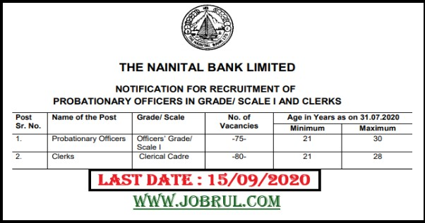 Nainital Bank 155 probationary officers clerks recruitment 2020 notification