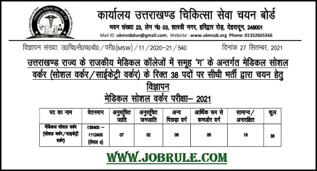 UKMSSB 38 Medical Social Worker MSW Recruitment 2021