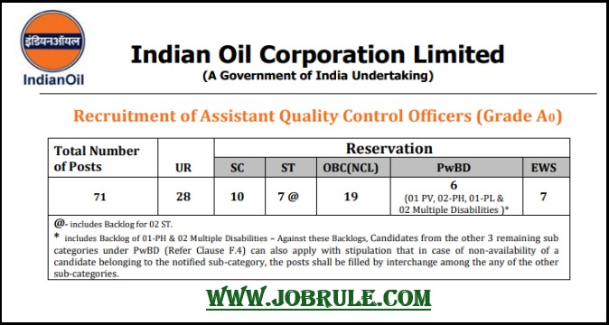 IOCL Assistant Quality Control Officer AQCO Recruitment 2021